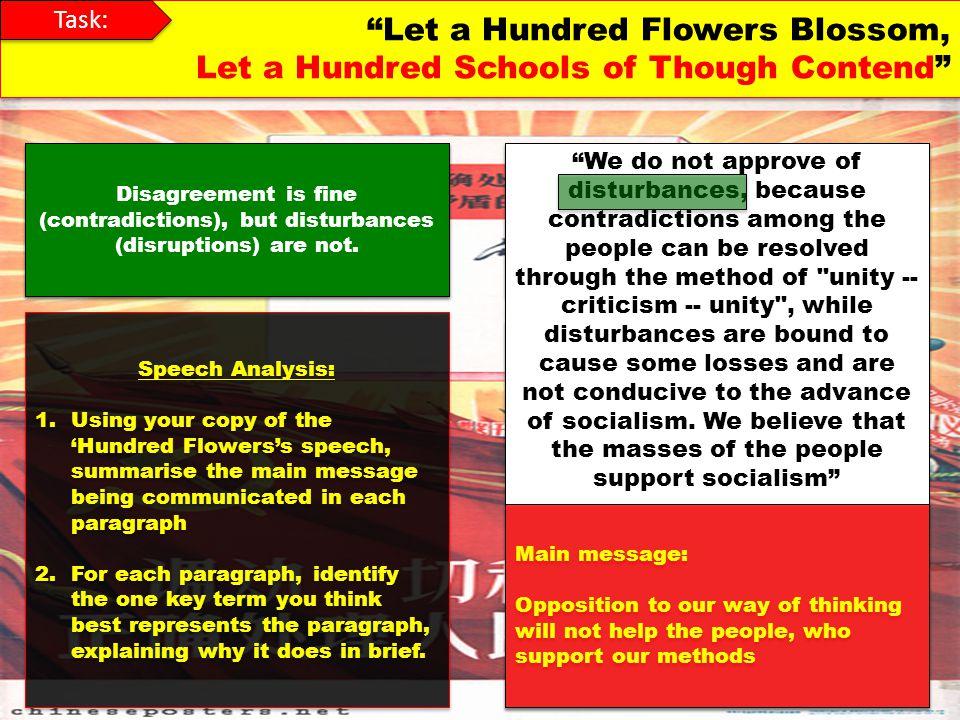 Let a Hundred Flowers Blossom,