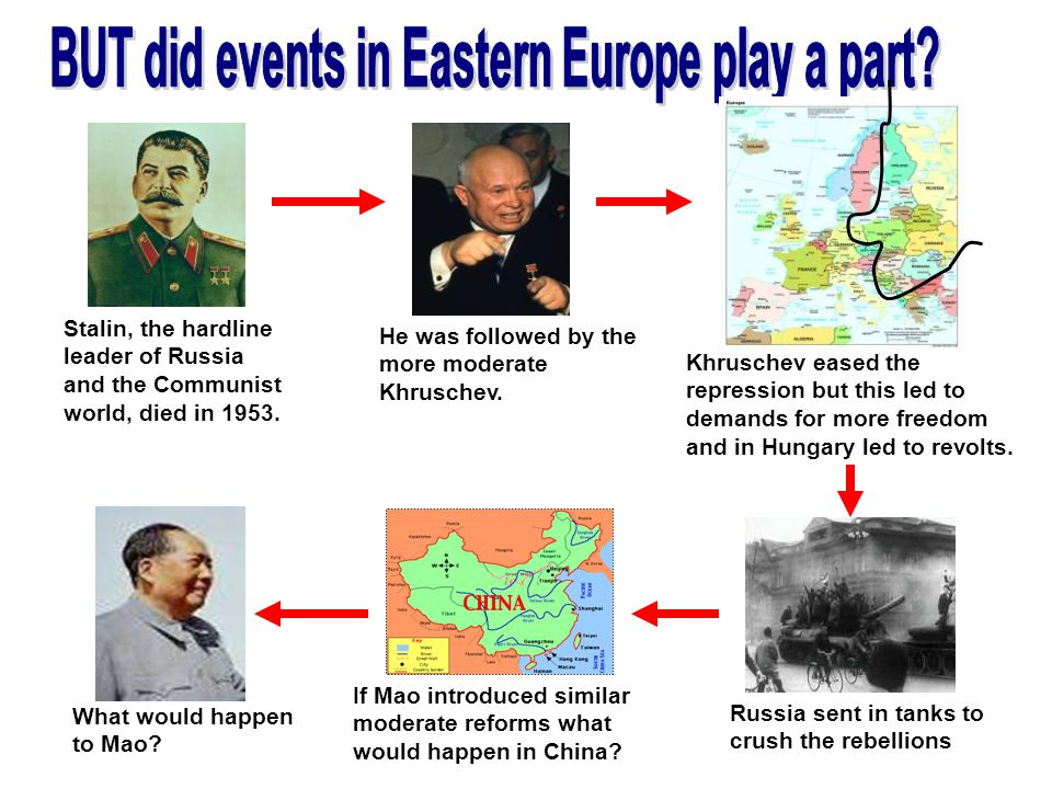 BUT did events in Eastern Europe play a part