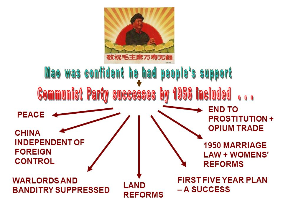 Communist Party successes by 1956 included . . .