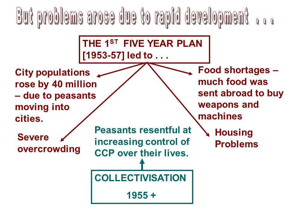 But problems arose due to rapid development . . .