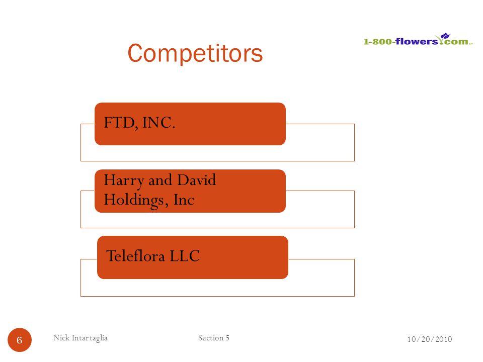 Competitors FTD, INC. Harry and David Holdings, Inc Teleflora LLC
