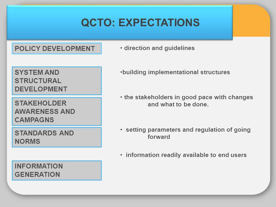 QCTO: EXPECTATIONS POLICY DEVELOPMENT