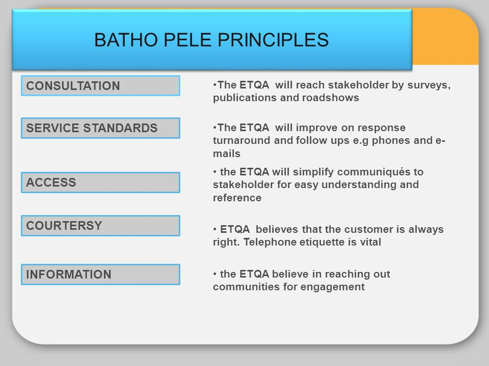 BATHO PELE PRINCIPLES CONSULTATION SERVICE STANDARDS ACCESS COURTERSY