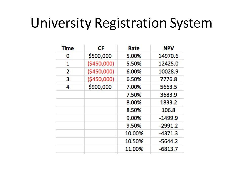 University Registration System