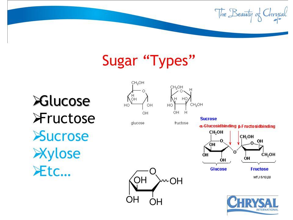 Sugar Types Glucose Fructose Sucrose Xylose Etc…