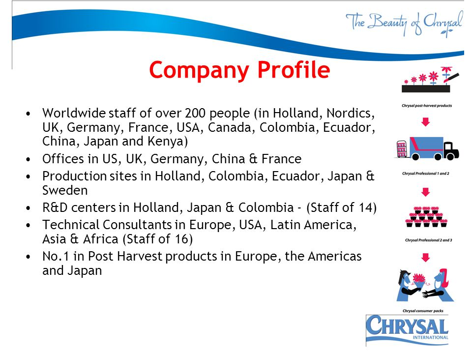 Company Profile Worldwide staff of over 200 people (in Holland, Nordics, UK, Germany, France, USA, Canada, Colombia, Ecuador, China, Japan and Kenya)