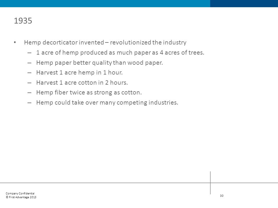 1935 Hemp decorticator invented – revolutionized the industry