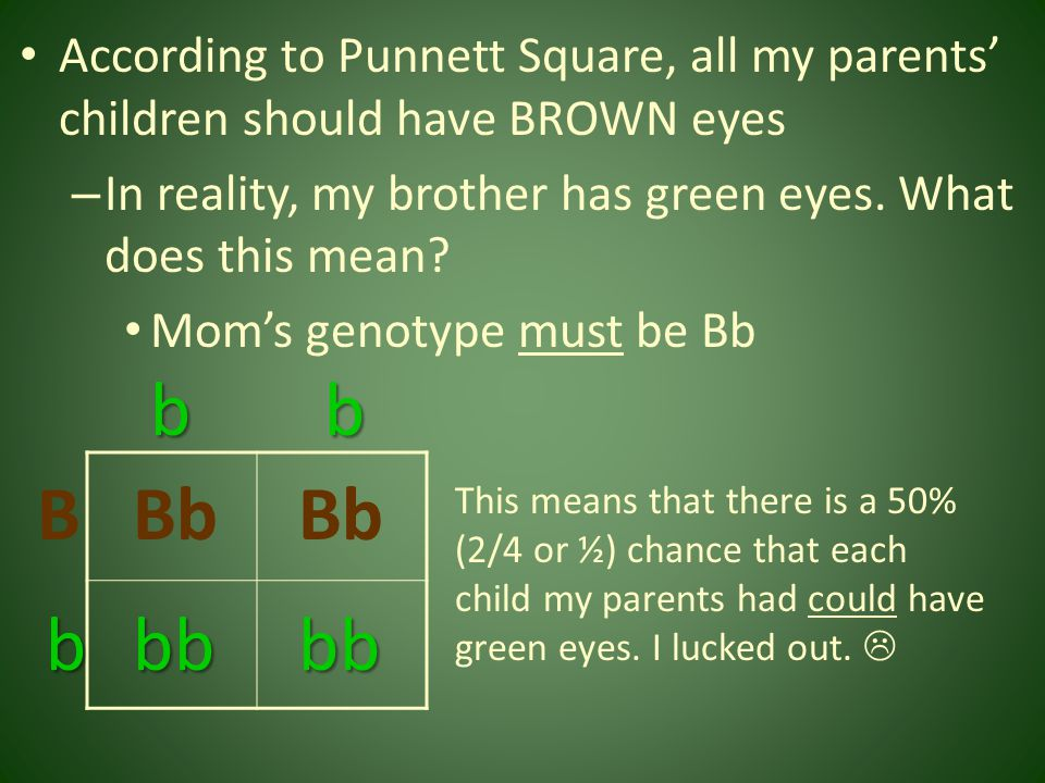 According to Punnett Square, all my parents' children should have BROWN eyes