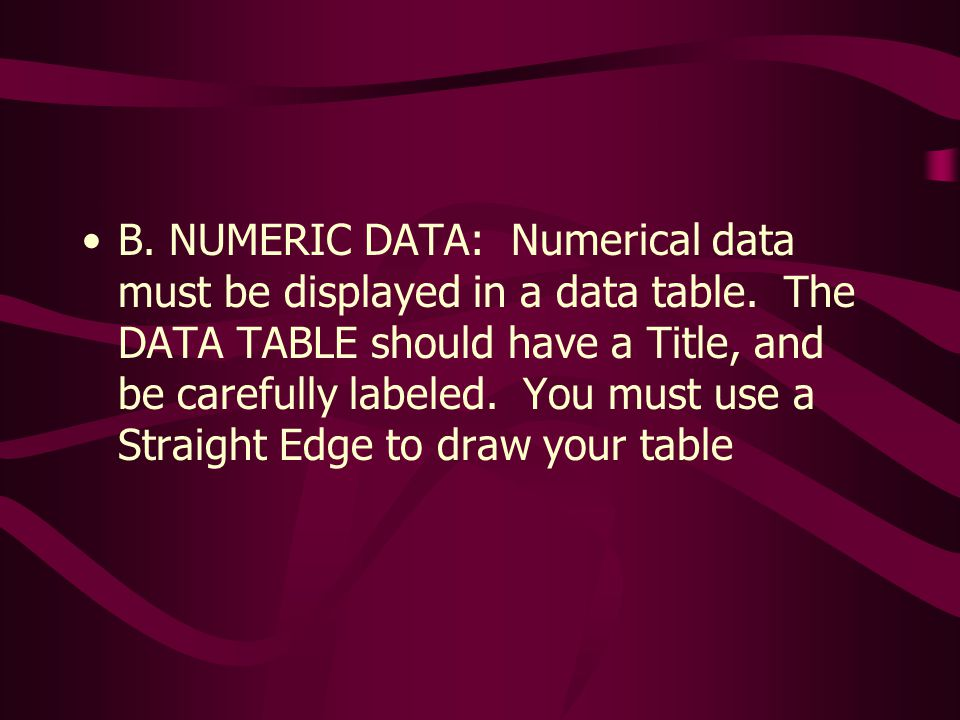 B. NUMERIC DATA: Numerical data must be displayed in a data table