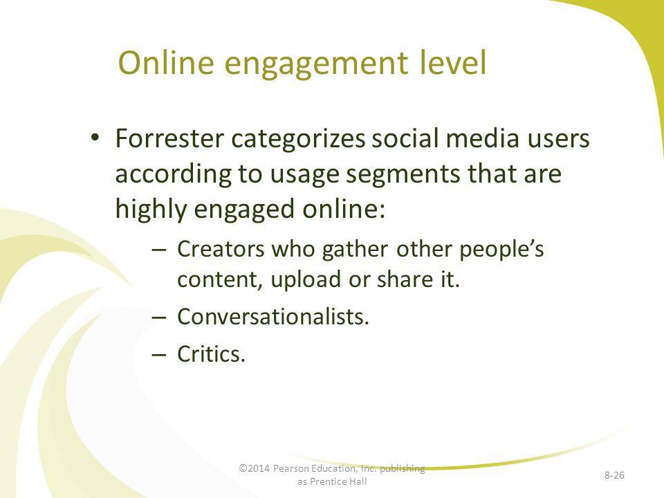 Online engagement level