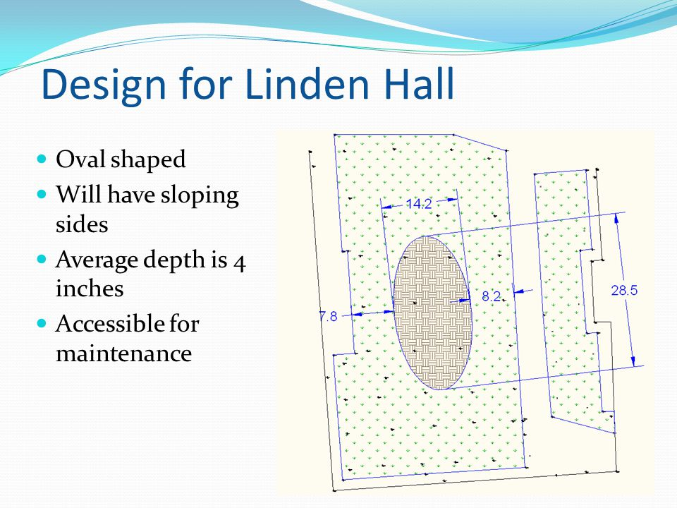 Design for Linden Hall Oval shaped Will have sloping sides