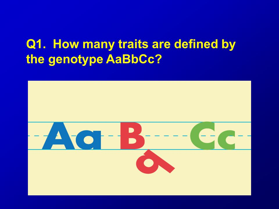 Q1. How many traits are defined by the genotype AaBbCc