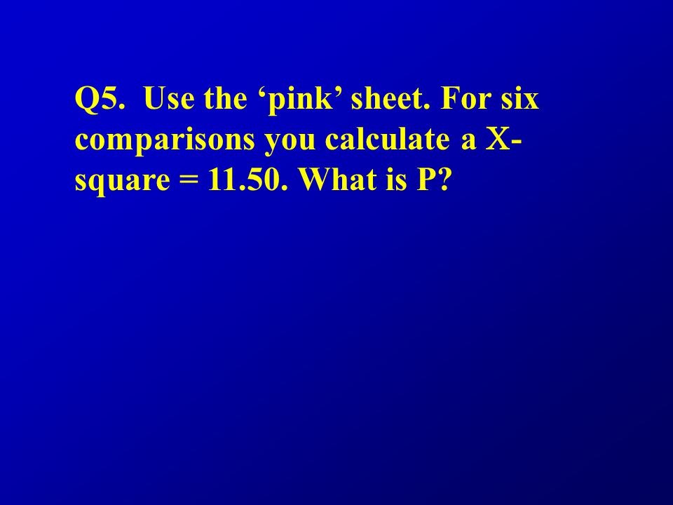 Q5. Use the 'pink' sheet. For six comparisons you calculate a C-square = 11.50. What is P