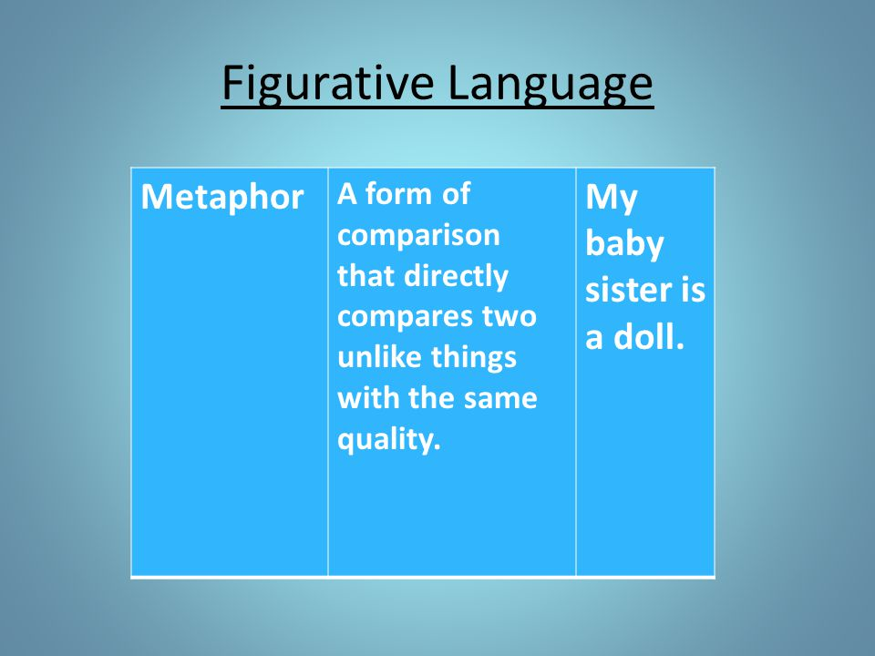 Figurative Language Metaphor My baby sister is a doll.