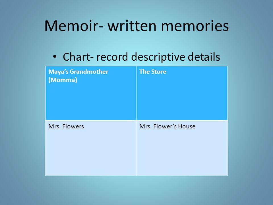 Memoir- written memories
