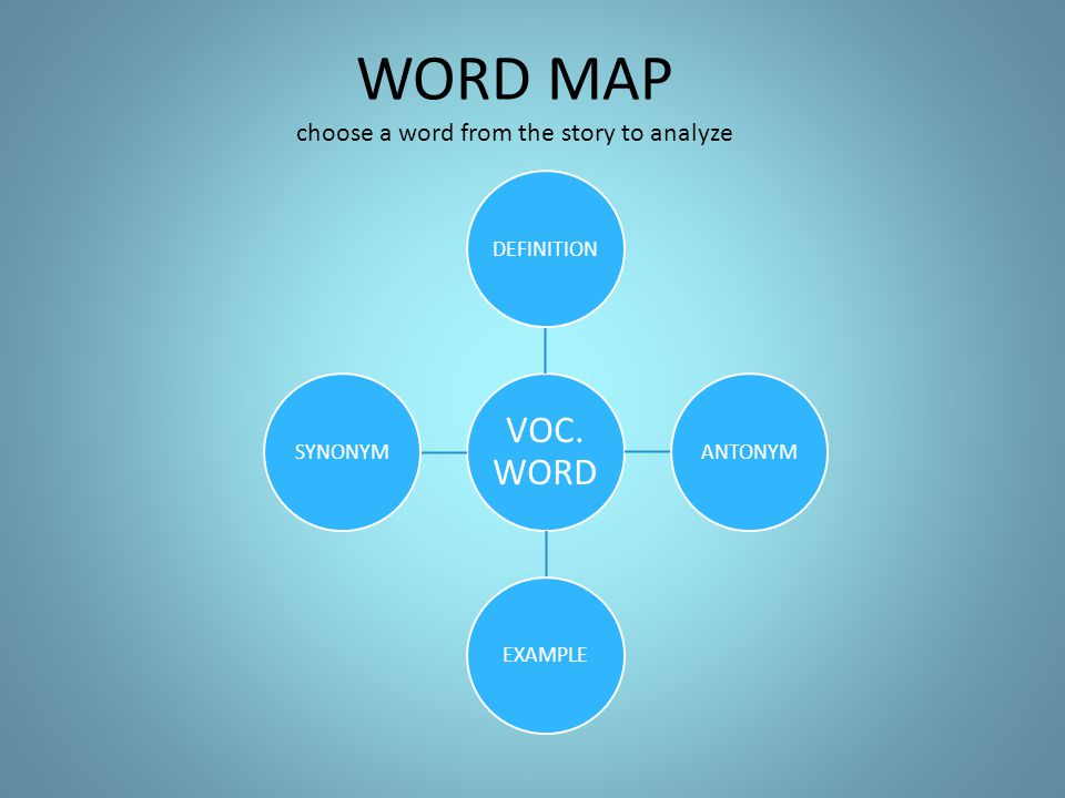 WORD MAP choose a word from the story to analyze