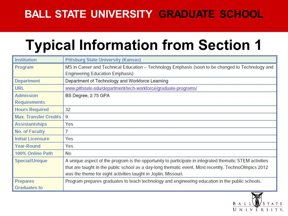 Typical Information from Section 1