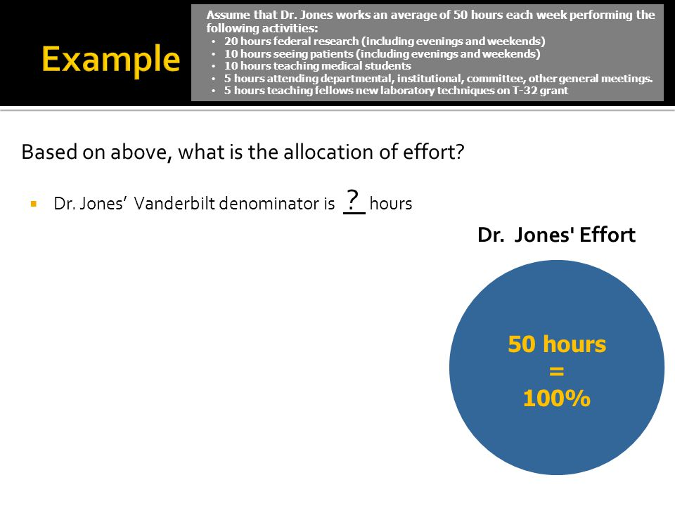 Example Based on above, what is the allocation of effort 50 hours =