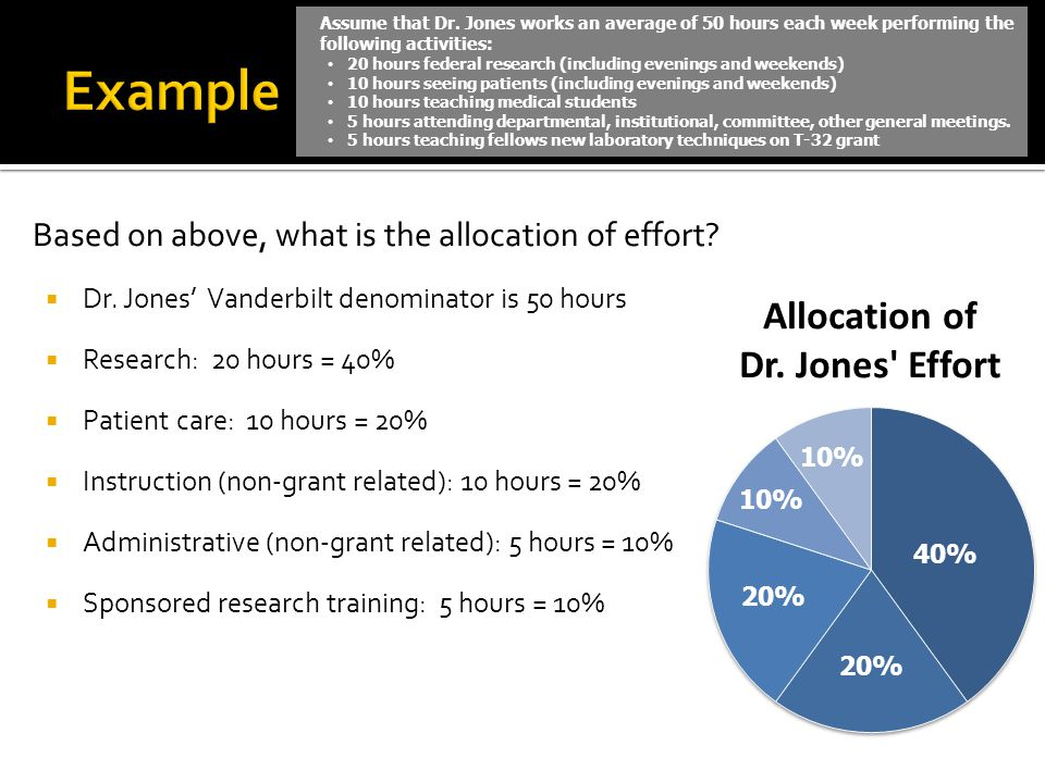 Example Based on above, what is the allocation of effort