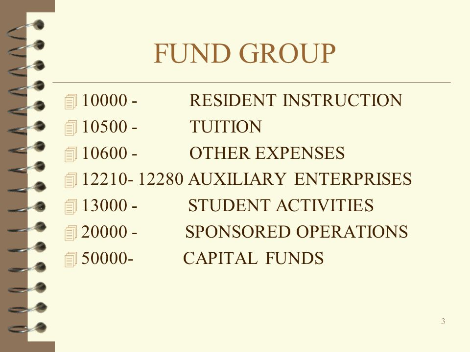FUND GROUP 10000 - RESIDENT INSTRUCTION 10500 - TUITION