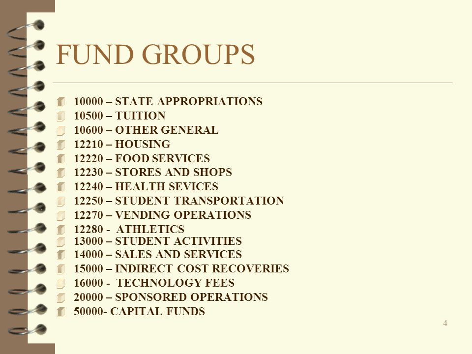 FUND GROUPS 10000 – STATE APPROPRIATIONS 10500 – TUITION
