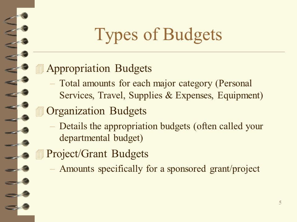 Types of Budgets Appropriation Budgets Organization Budgets