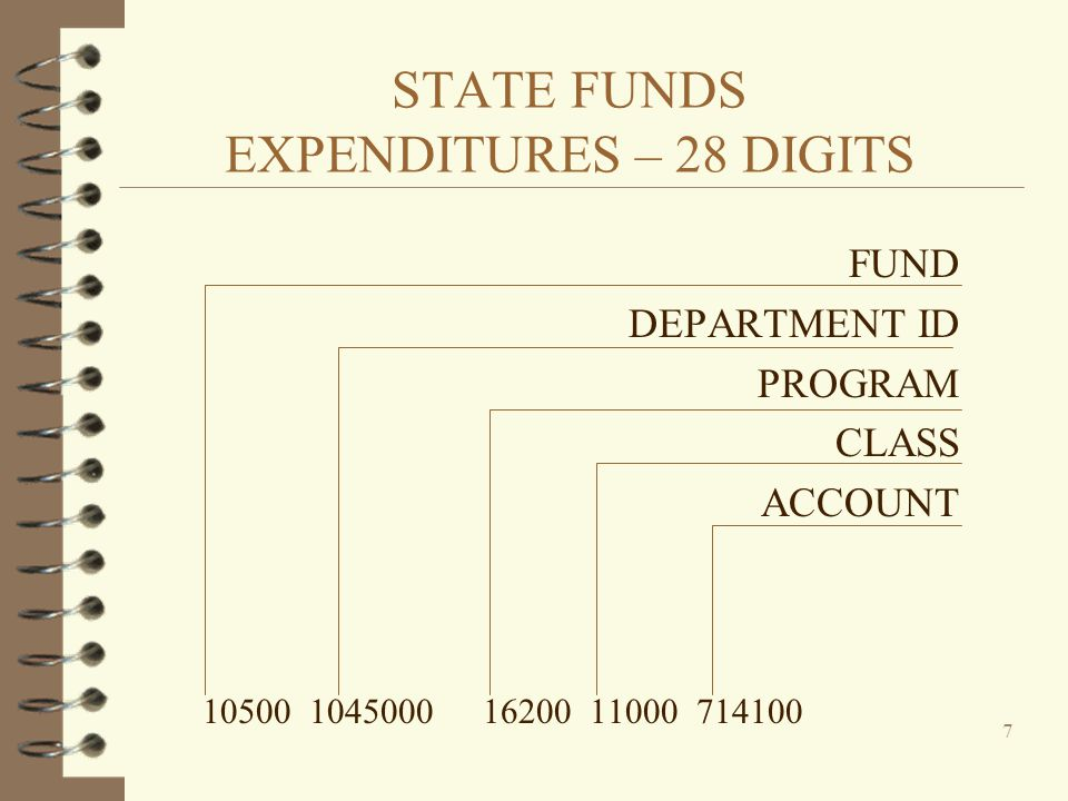 STATE FUNDS EXPENDITURES – 28 DIGITS