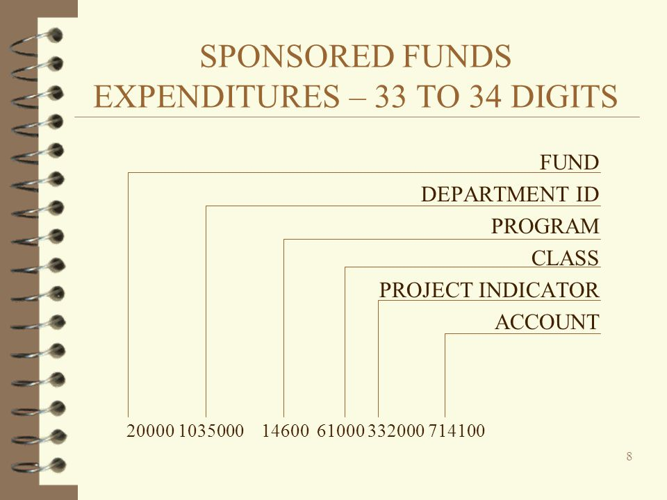 SPONSORED FUNDS EXPENDITURES – 33 TO 34 DIGITS