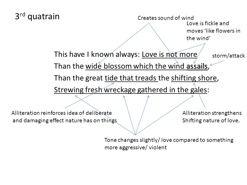 3rd quatrain Creates sound of wind. Love is fickle and. moves 'like flowers in. the wind'