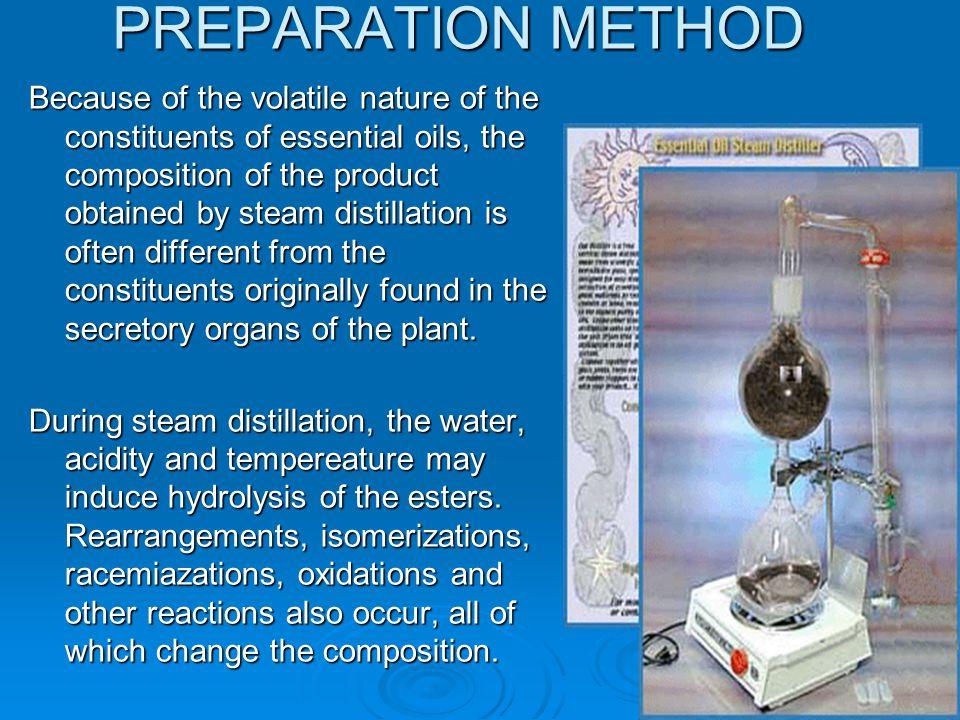 PREPARATION METHOD