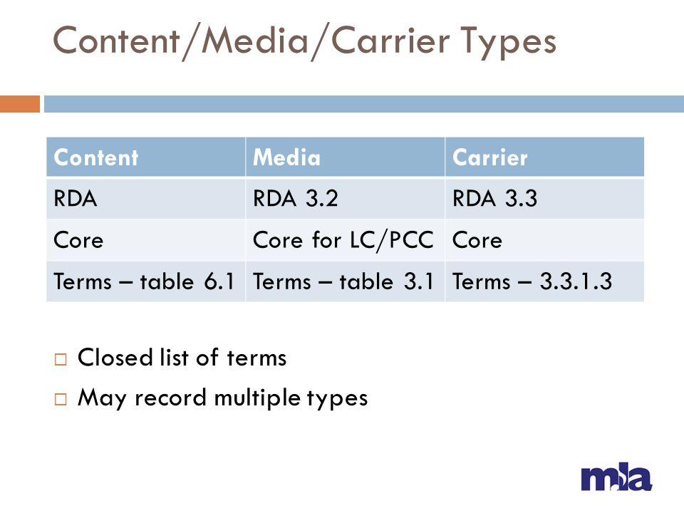 Content/Media/Carrier Types