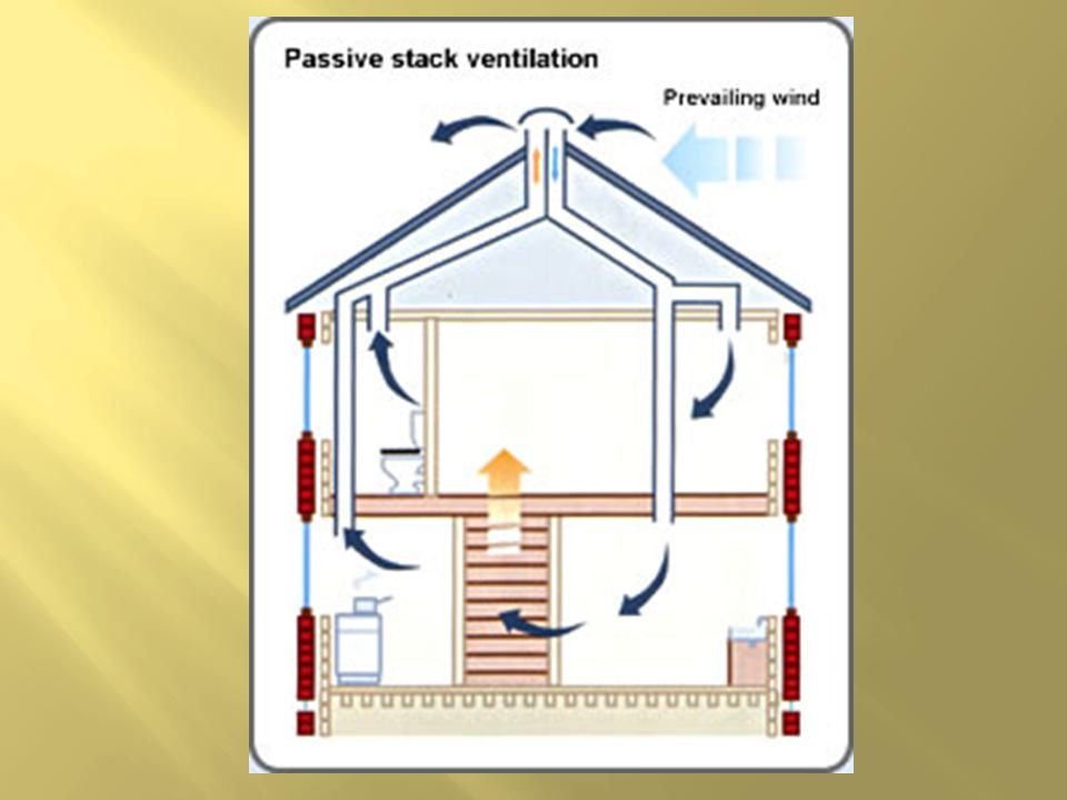 Here is a building design that takes advantage of passive ventilation.