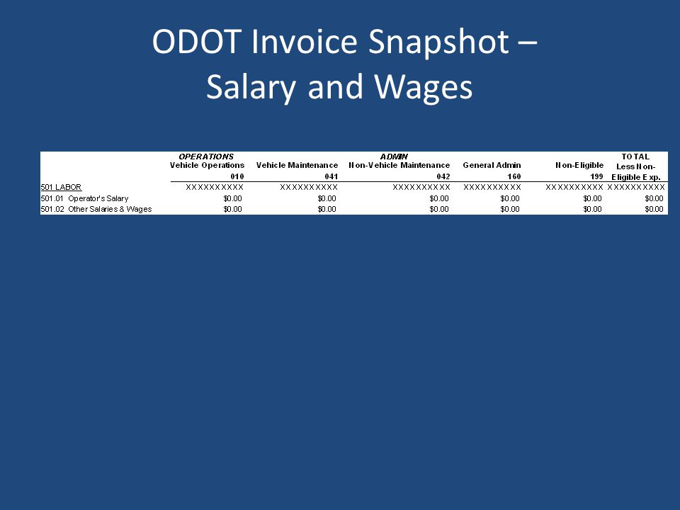 ODOT Invoice Snapshot – Salary and Wages