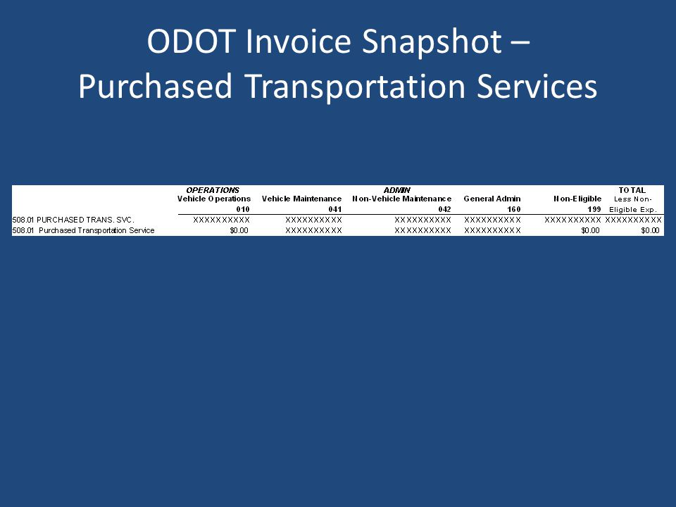 ODOT Invoice Snapshot – Purchased Transportation Services