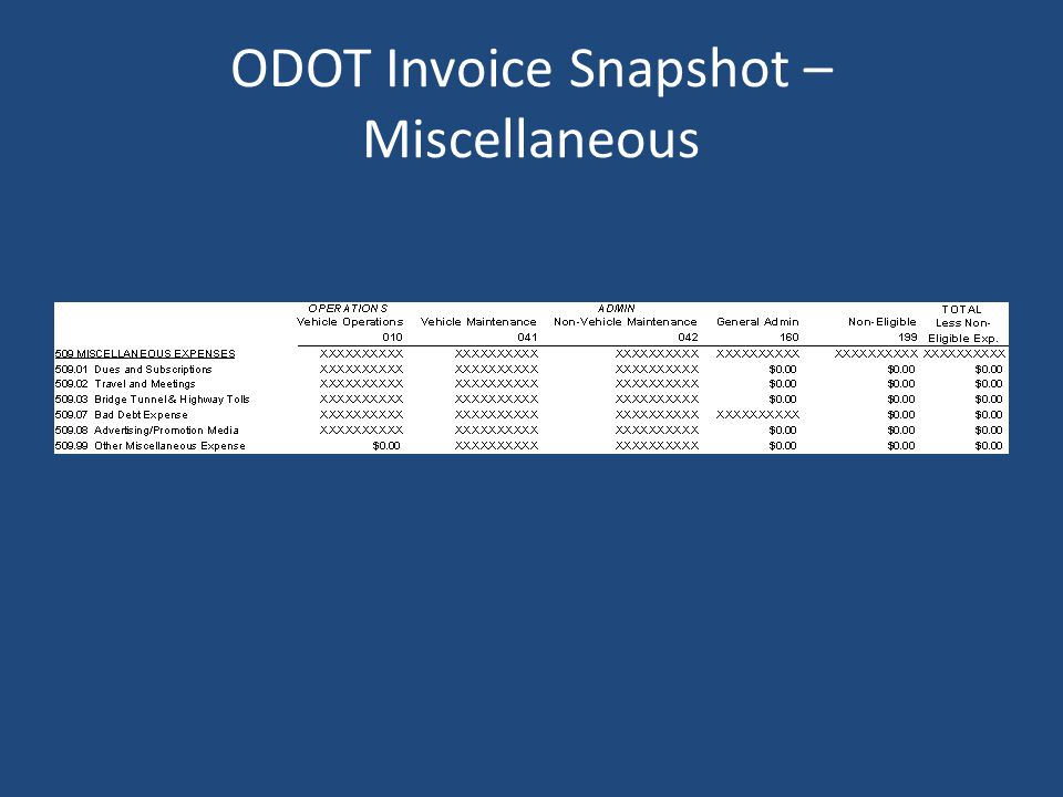 ODOT Invoice Snapshot – Miscellaneous