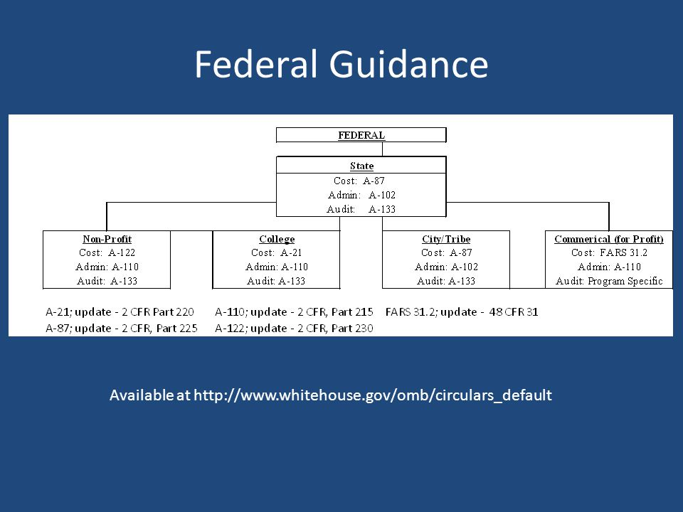 Federal Guidance Available at http://www.whitehouse.gov/omb/circulars_default