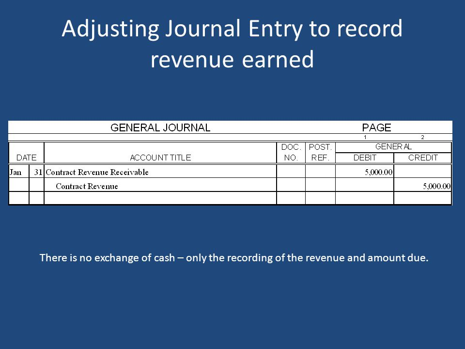 Adjusting Journal Entry to record revenue earned