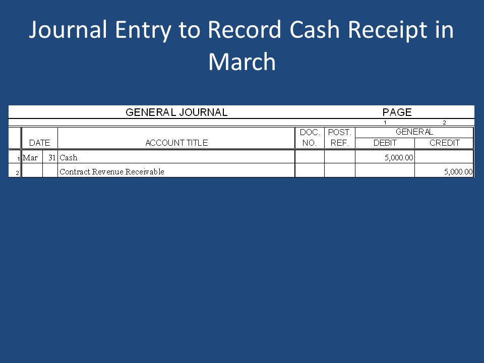 Journal Entry to Record Cash Receipt in March