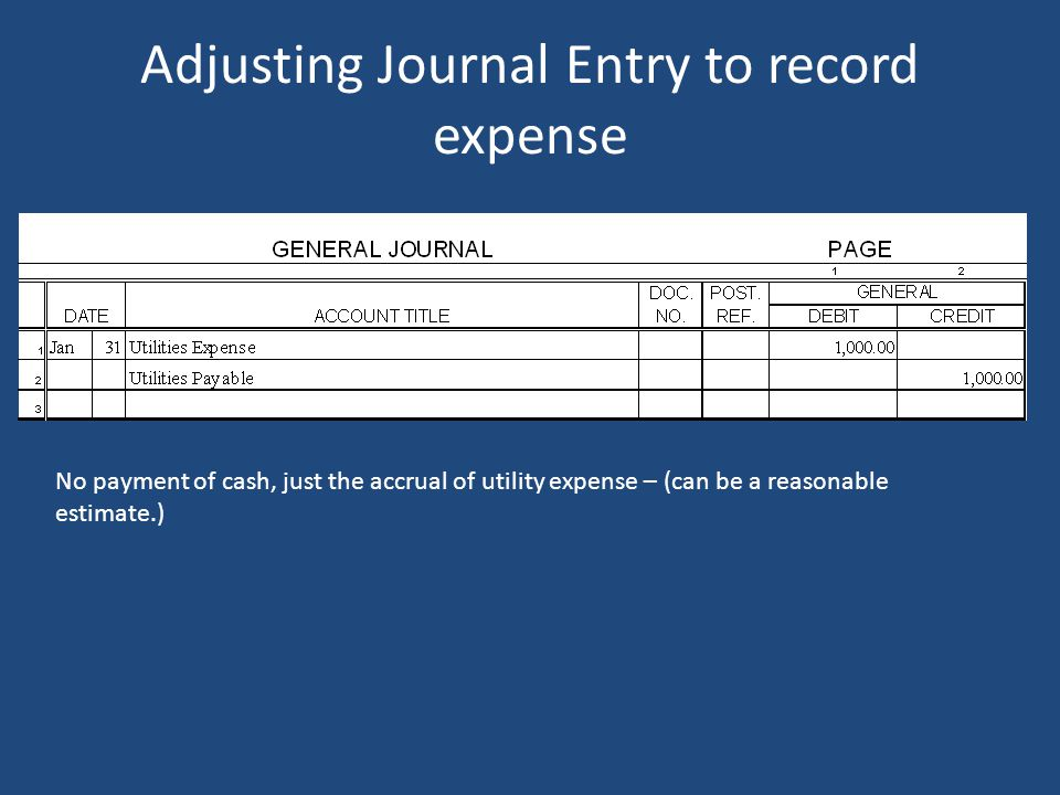 Adjusting Journal Entry to record expense