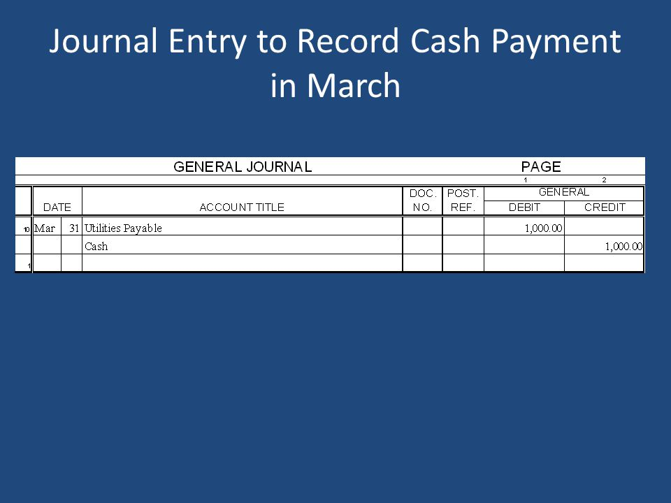 Journal Entry to Record Cash Payment in March