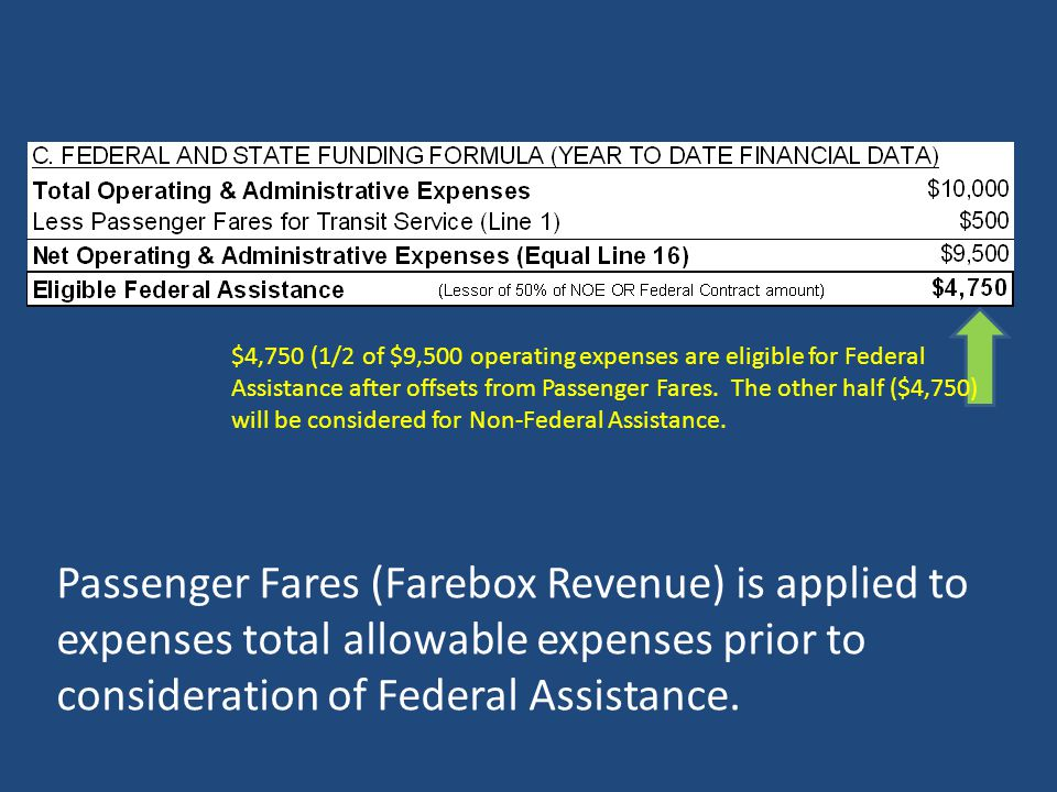$4,750 (1/2 of $9,500 operating expenses are eligible for Federal Assistance after offsets from Passenger Fares. The other half ($4,750) will be considered for Non-Federal Assistance.