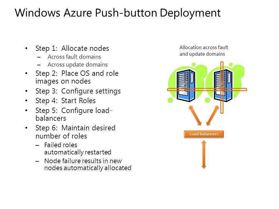 Windows Azure Push-button Deployment