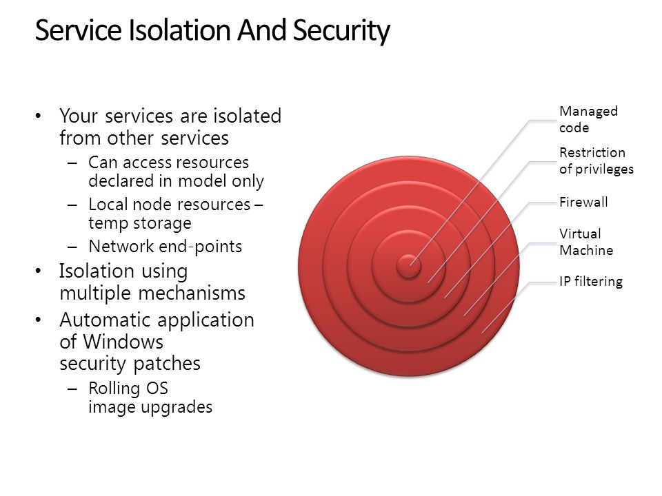 Service Isolation And Security