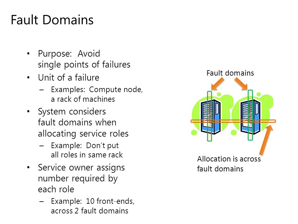 Fault Domains Purpose: Avoid single points of failures