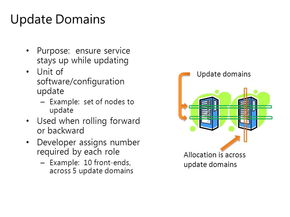 Update Domains Purpose: ensure service stays up while updating
