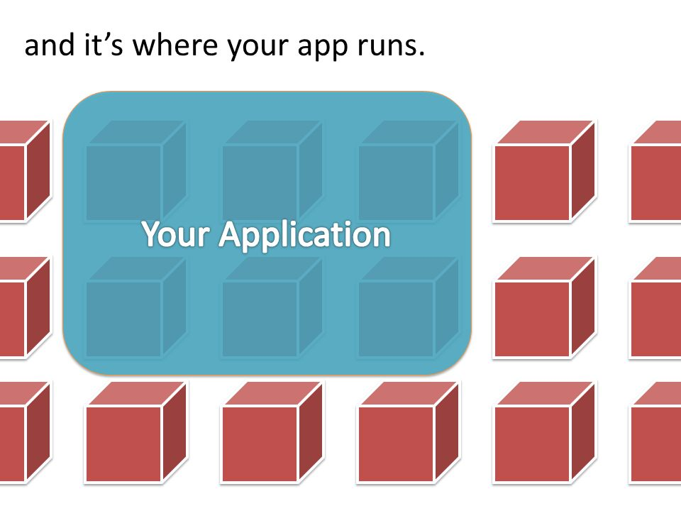 and it's where your app runs.