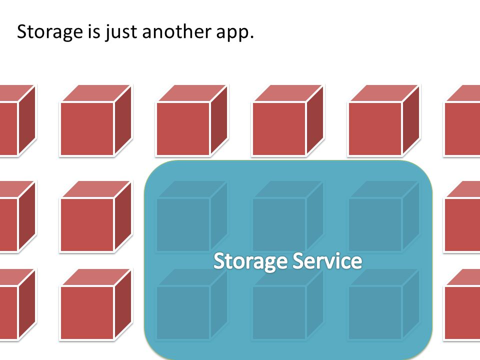 Storage is just another app.