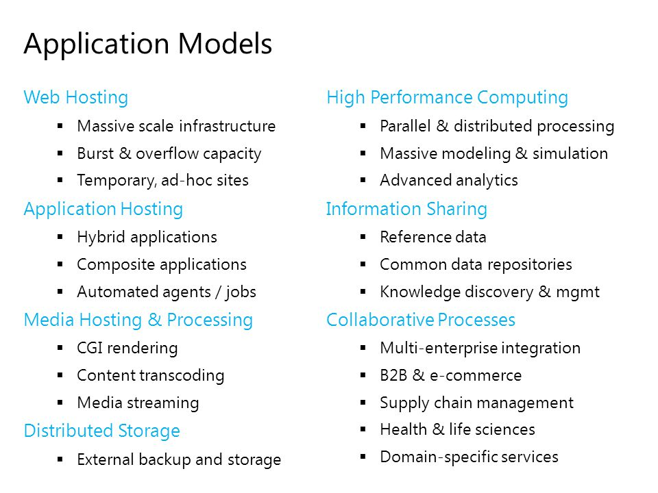 Application Models Web Hosting High Performance Computing