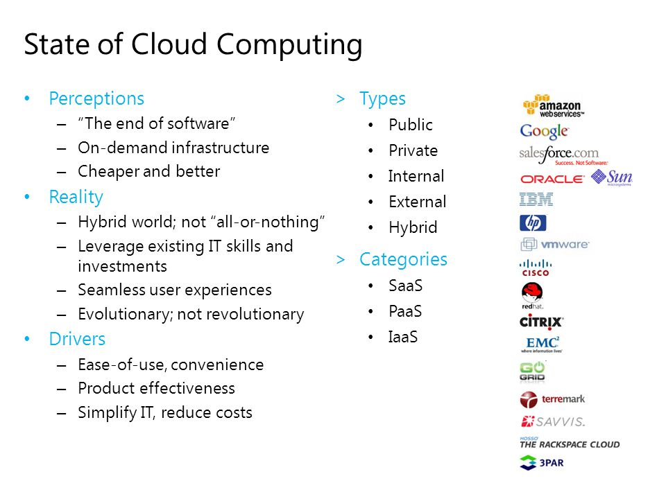 State of Cloud Computing
