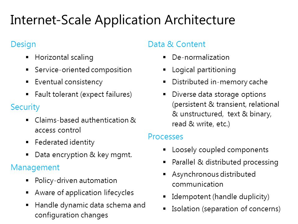 Internet-Scale Application Architecture